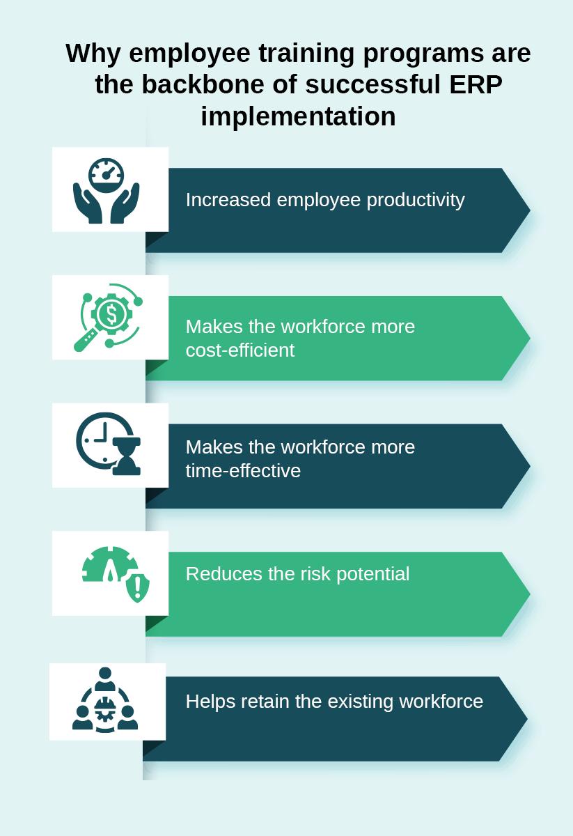 employee training programs the backbone of successful ERP implementation