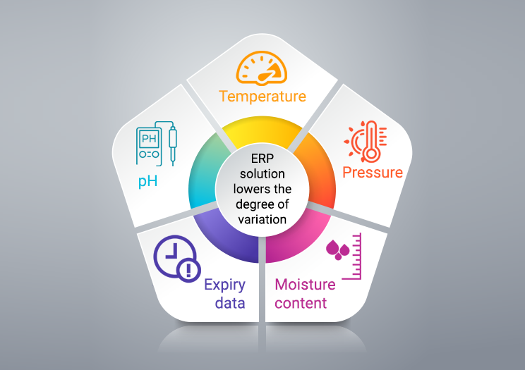 ERP solution lowers the degree of variation