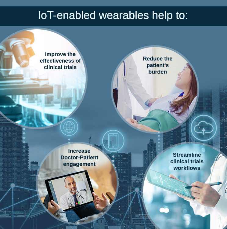 IoT-enabled-wearables-help-to