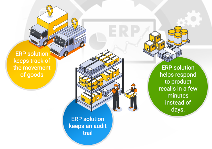 Pharma ERP systems streamline supply chain activities