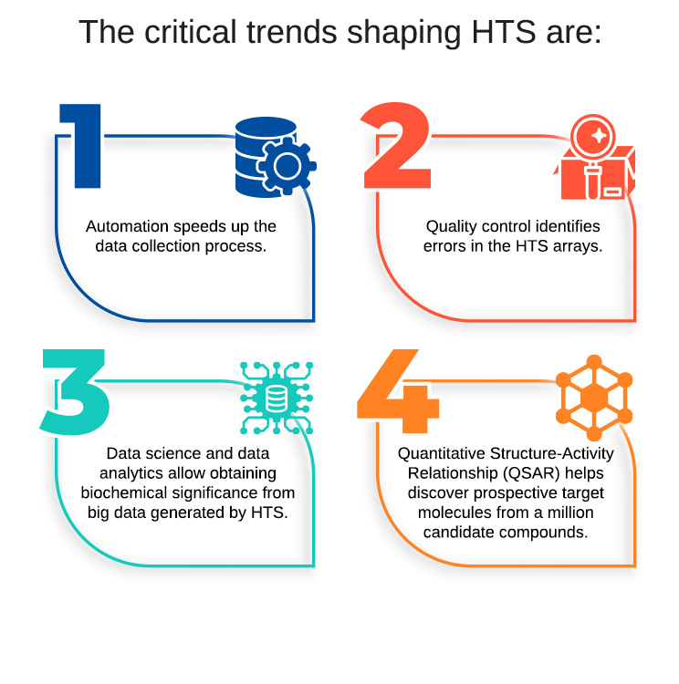 The-critical-trends-shaping-HTS-are