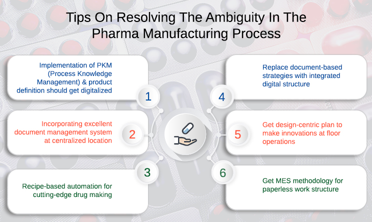 Tips-On-Resolving-The-Ambiguity-In-The-Pharma-Manufacturing-Process