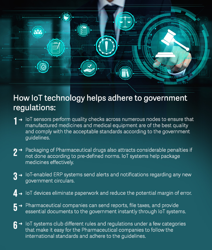 How-IoT-technology-helps-adhere-to-government-regulations