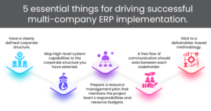 5 essential things for driving successful multi-company ERP implementation