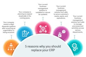 5-reasons-why-you-should-replace-your-ERP