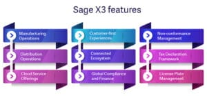 Sage-X3-features