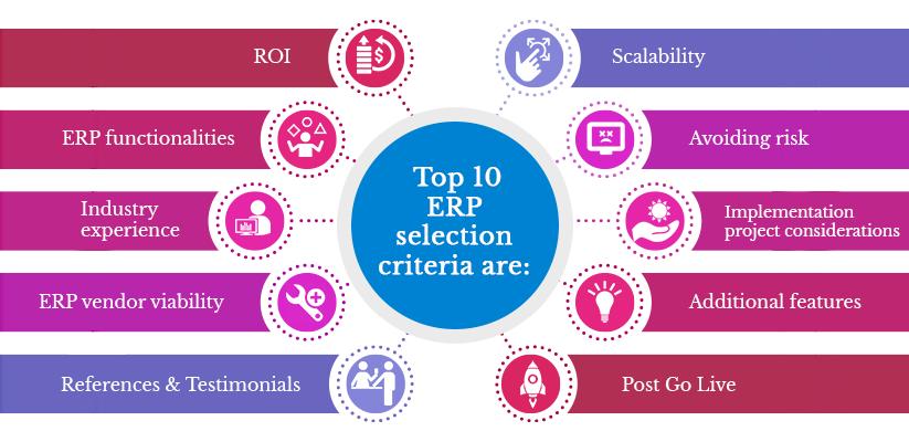 Top-10 ERP selection criteria