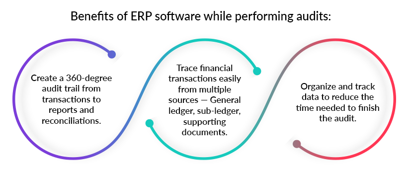 Benefits-of-ERP-software-while-performing-audits